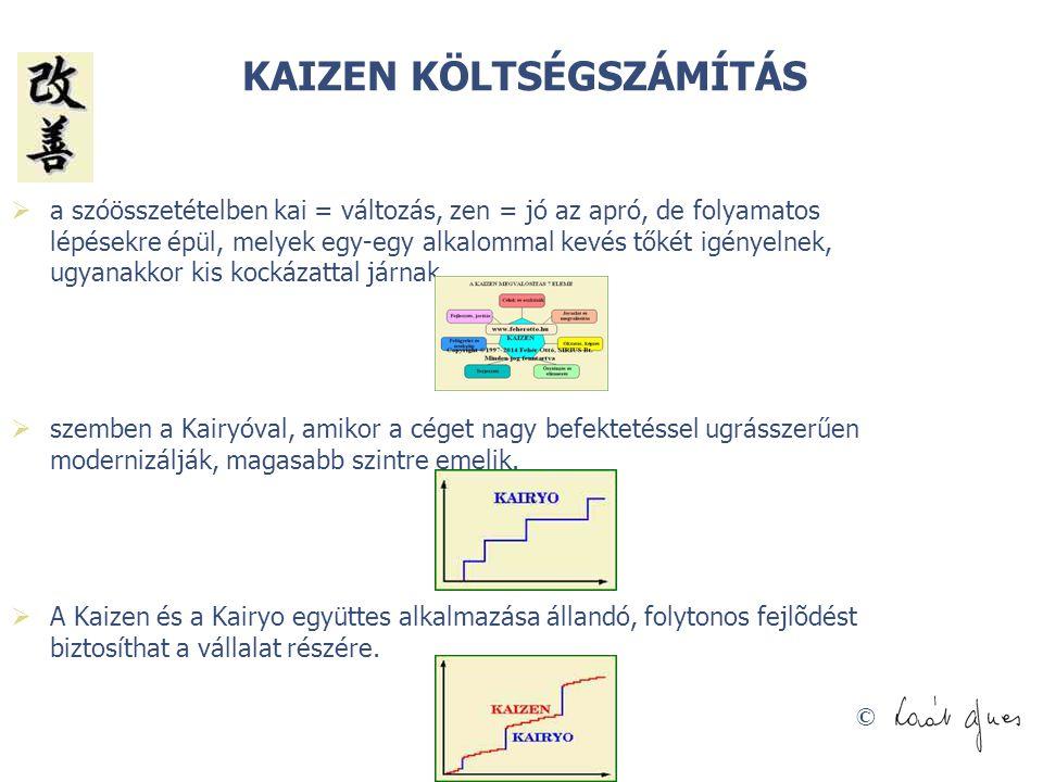 KAIZEN KÖLTSÉGSZÁMÍTÁS