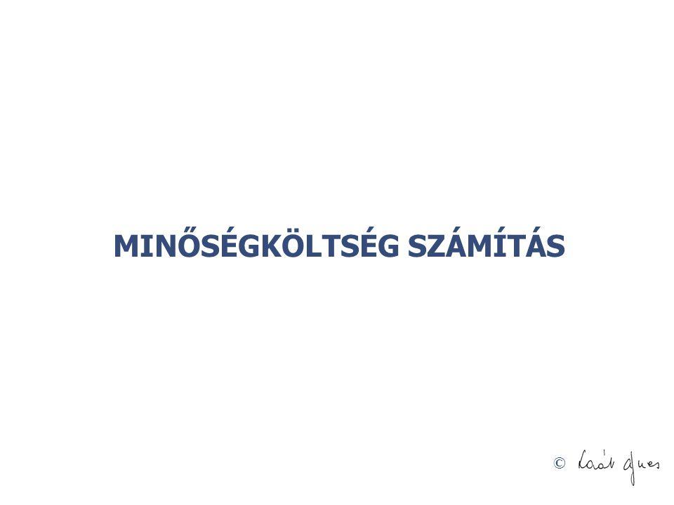 MINŐSÉGKÖLTSÉG SZÁMÍTÁS