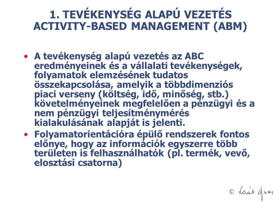 1. TEVÉKENYSÉG ALAPÚ VEZETÉS ACTIVITY-BASED MANAGEMENT (ABM)