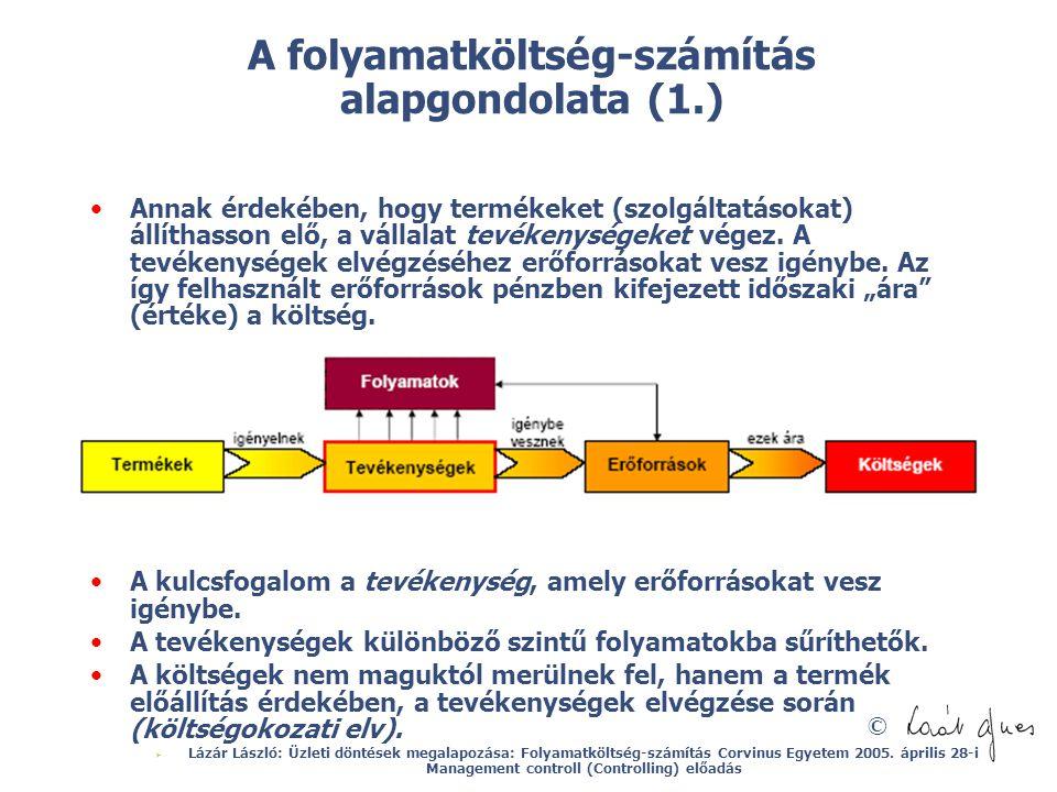 A folyamatköltség-számítás alapgondolata (1.)