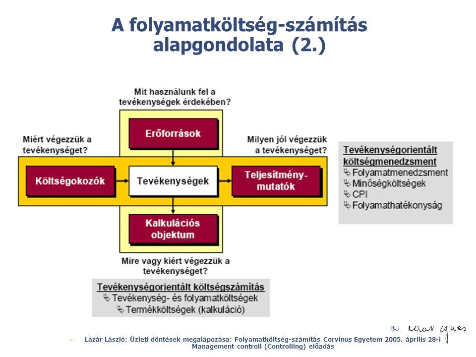 A folyamatköltség-számítás alapgondolata (2.)