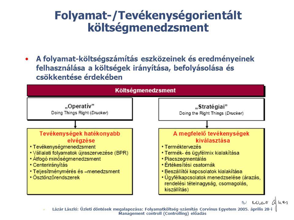 Folyamat-/Tevékenységorientált költségmenedzsment