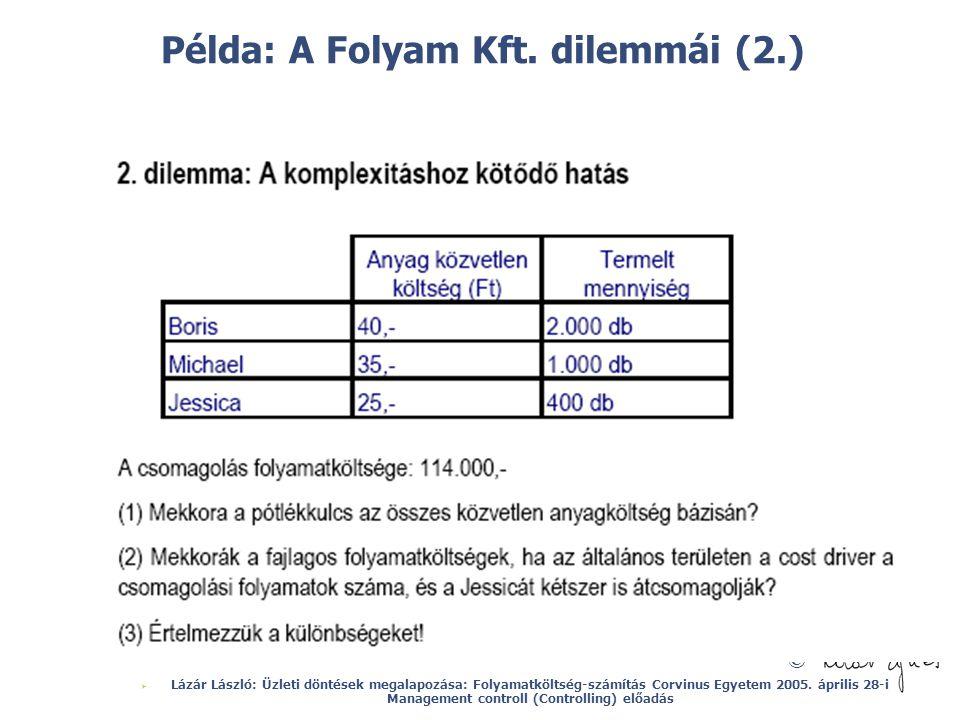Példa: A Folyam Kft. dilemmái (2.)