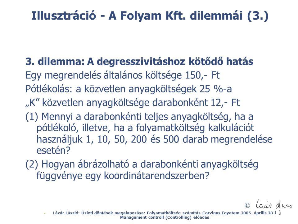 Illusztráció - A Folyam Kft. dilemmái (3.)