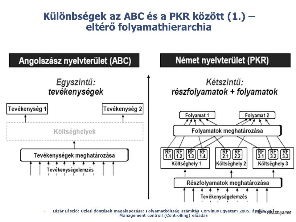 Különbségek az ABC és a PKR között (1.) – eltérő folyamathierarchia