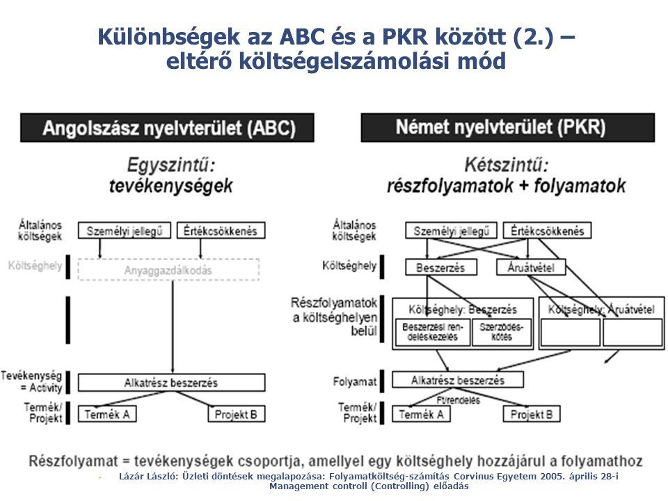 Különbségek az ABC és a PKR között (2