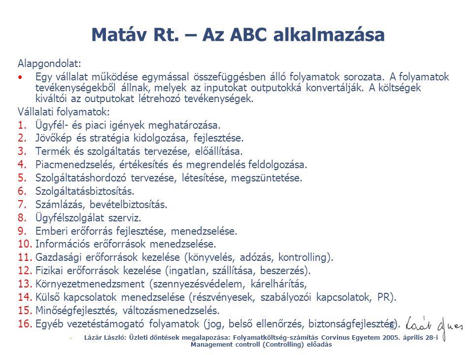 Matáv Rt. – Az ABC alkalmazása
