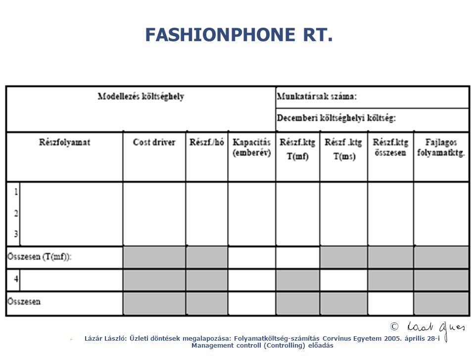 FASHIONPHONE RT.
