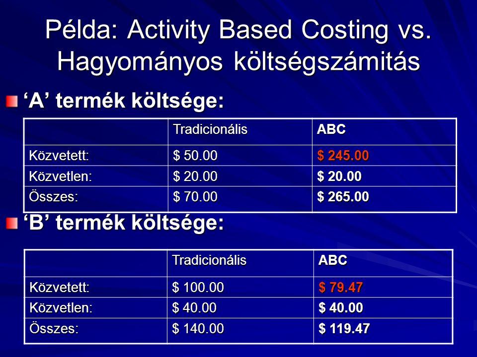 Példa: Activity Based Costing vs. Hagyományos költségszámitás
