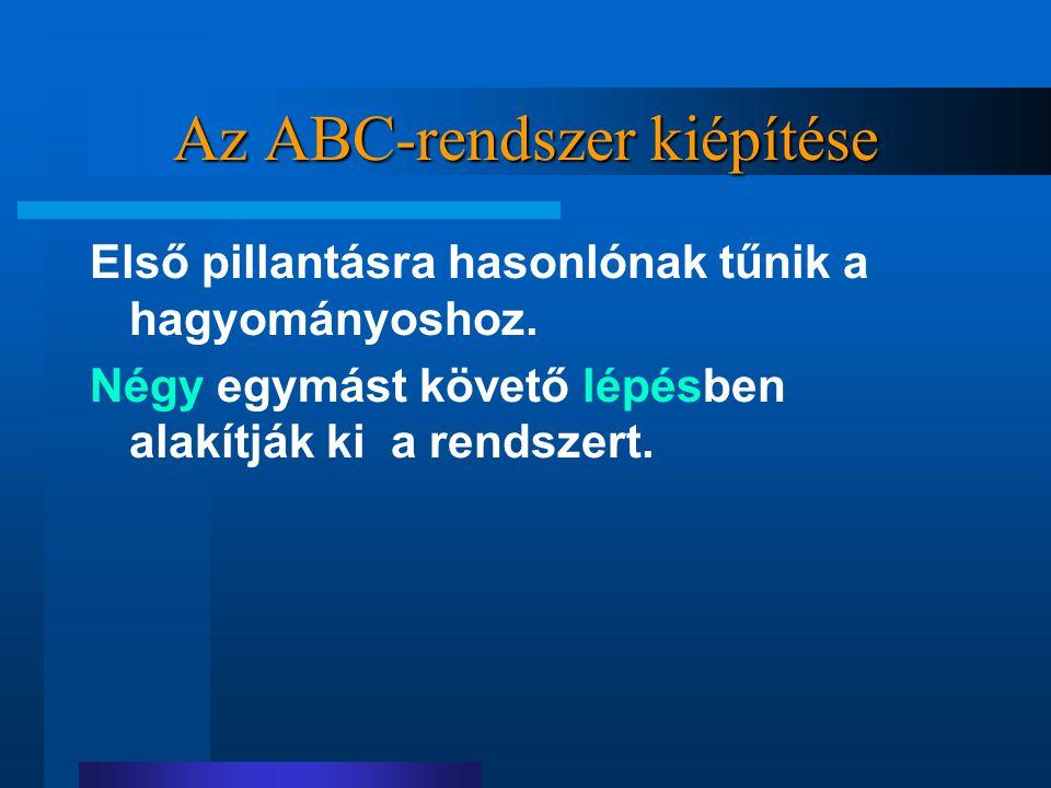 Az ABC-rendszer kiépítése