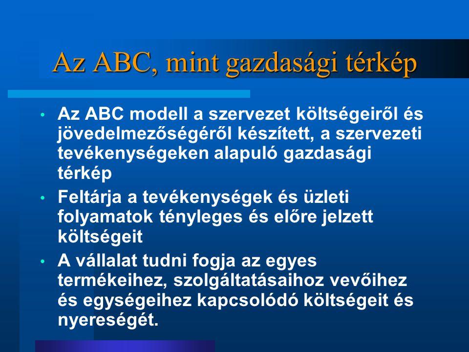 Az ABC, mint gazdasági térkép