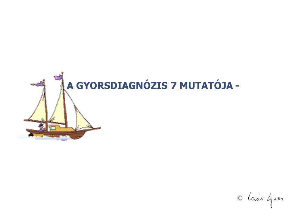 - A GYORSDIAGNÓZIS 7 MUTATÓJA -