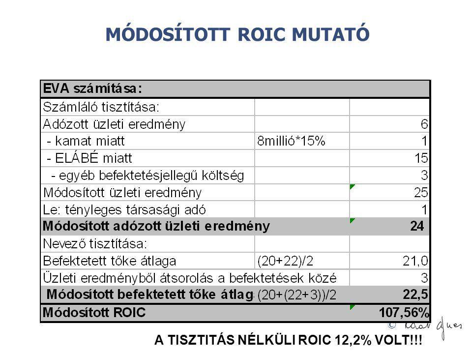 MÓDOSÍTOTT ROIC MUTATÓ