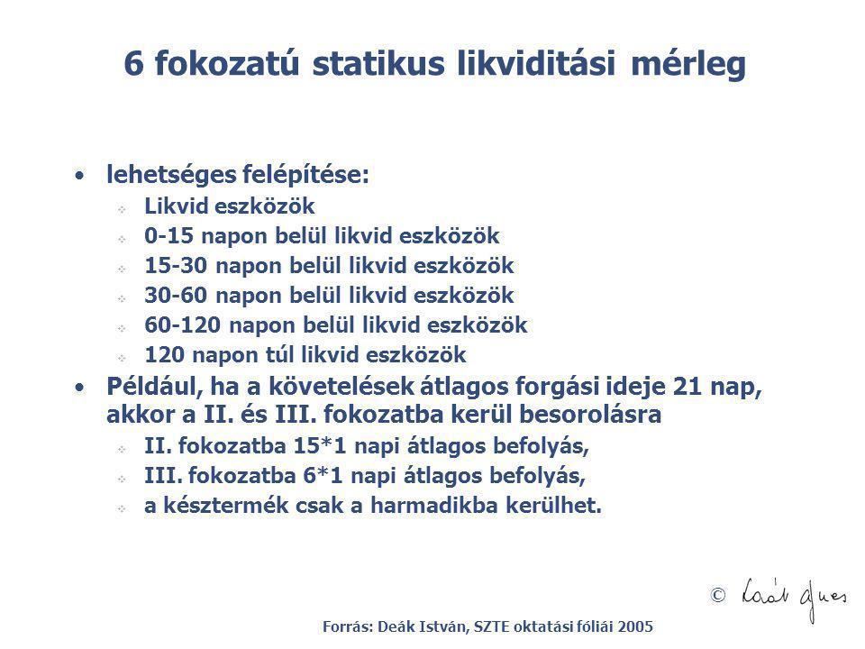 6 fokozatú statikus likviditási mérleg