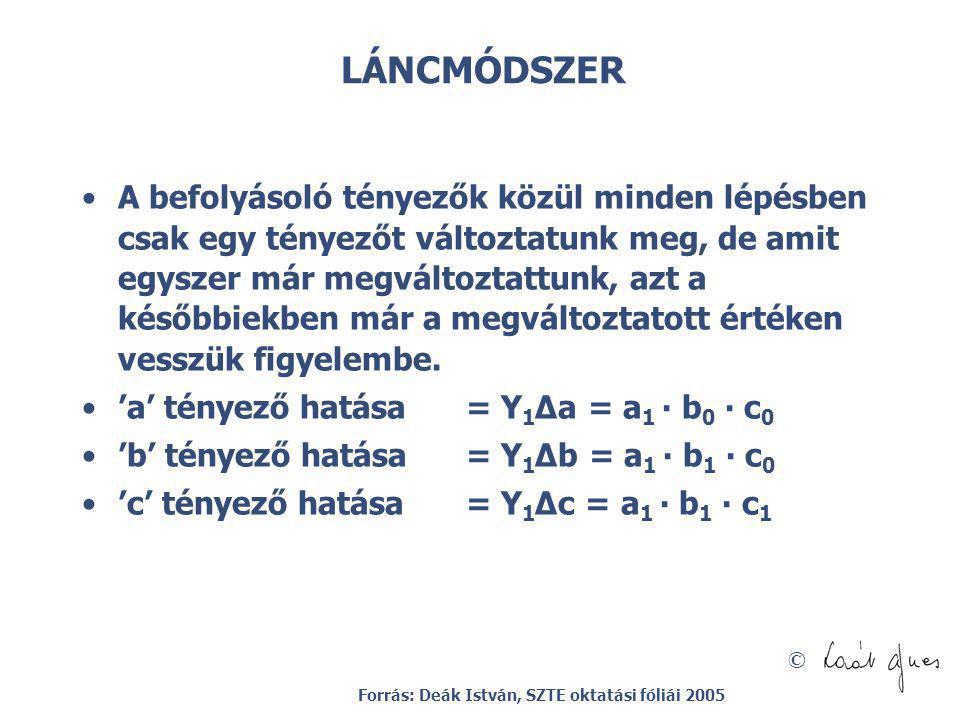 LÁNCMÓDSZER