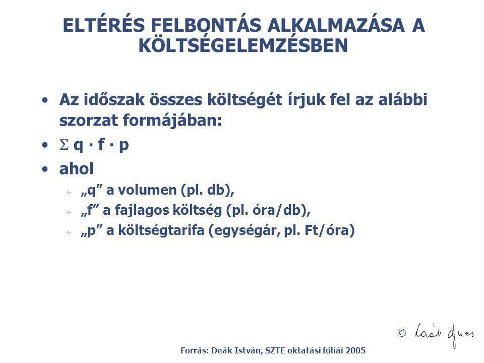 ELTÉRÉS FELBONTÁS ALKALMAZÁSA A KÖLTSÉGELEMZÉSBEN