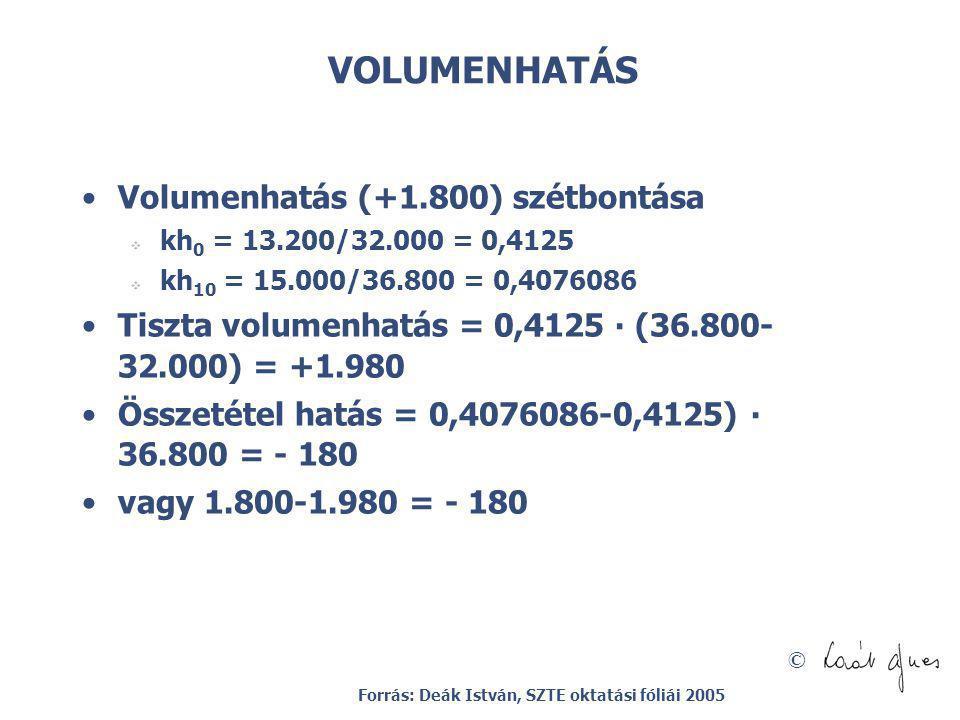 VOLUMENHATÁS Volumenhatás (+1.800) szétbontása