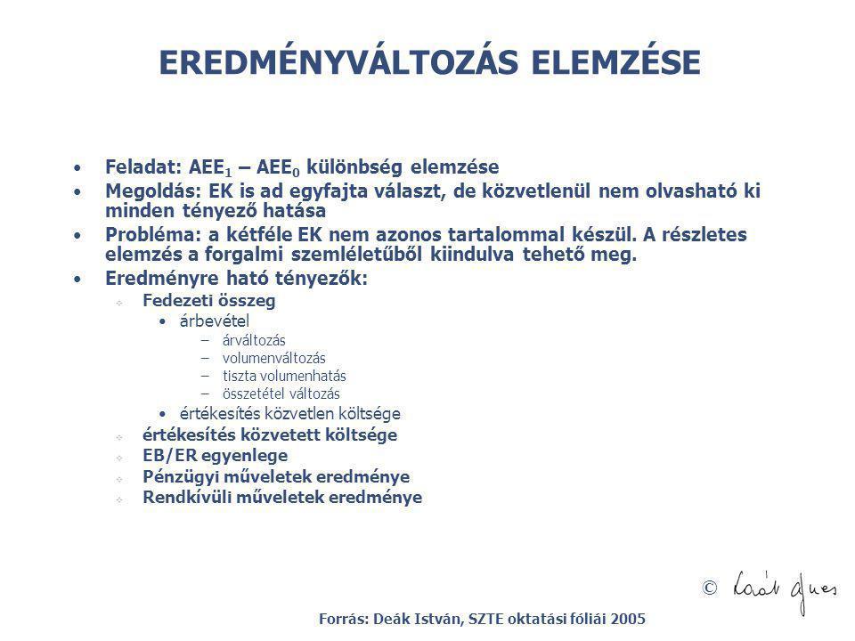 EREDMÉNYVÁLTOZÁS ELEMZÉSE