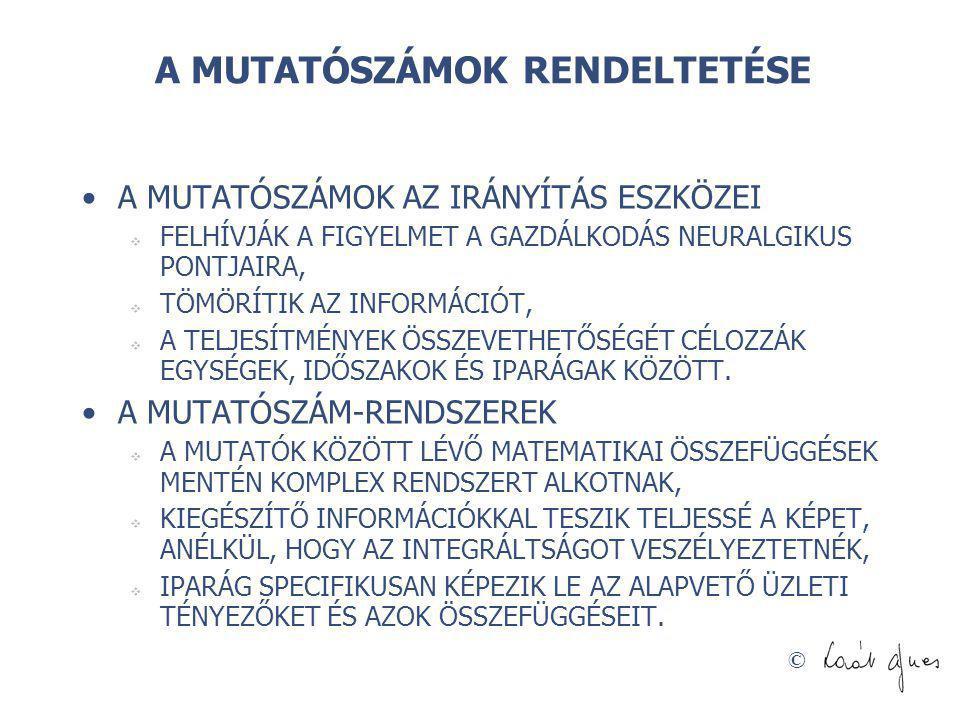 A MUTATÓSZÁMOK RENDELTETÉSE