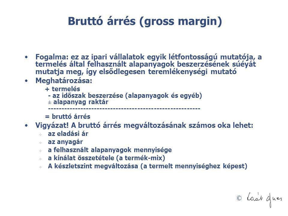 Bruttó árrés (gross margin)