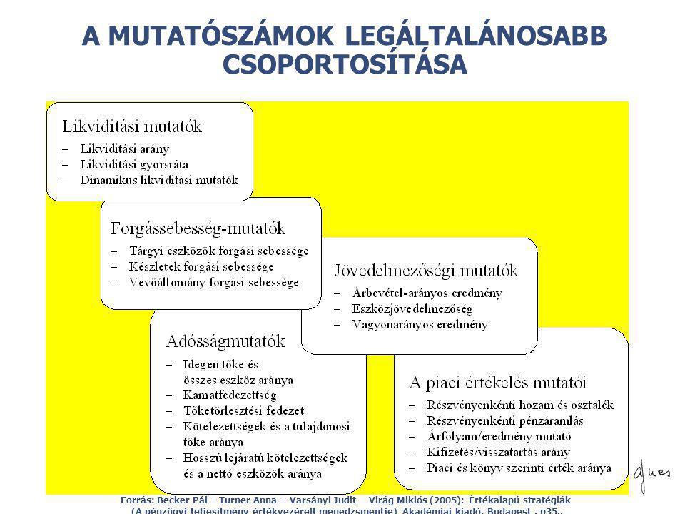 A MUTATÓSZÁMOK LEGÁLTALÁNOSABB CSOPORTOSÍTÁSA