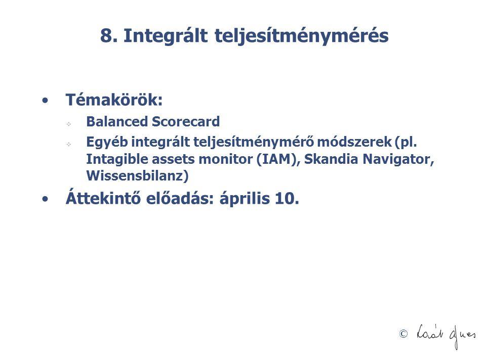 8. Integrált teljesítménymérés