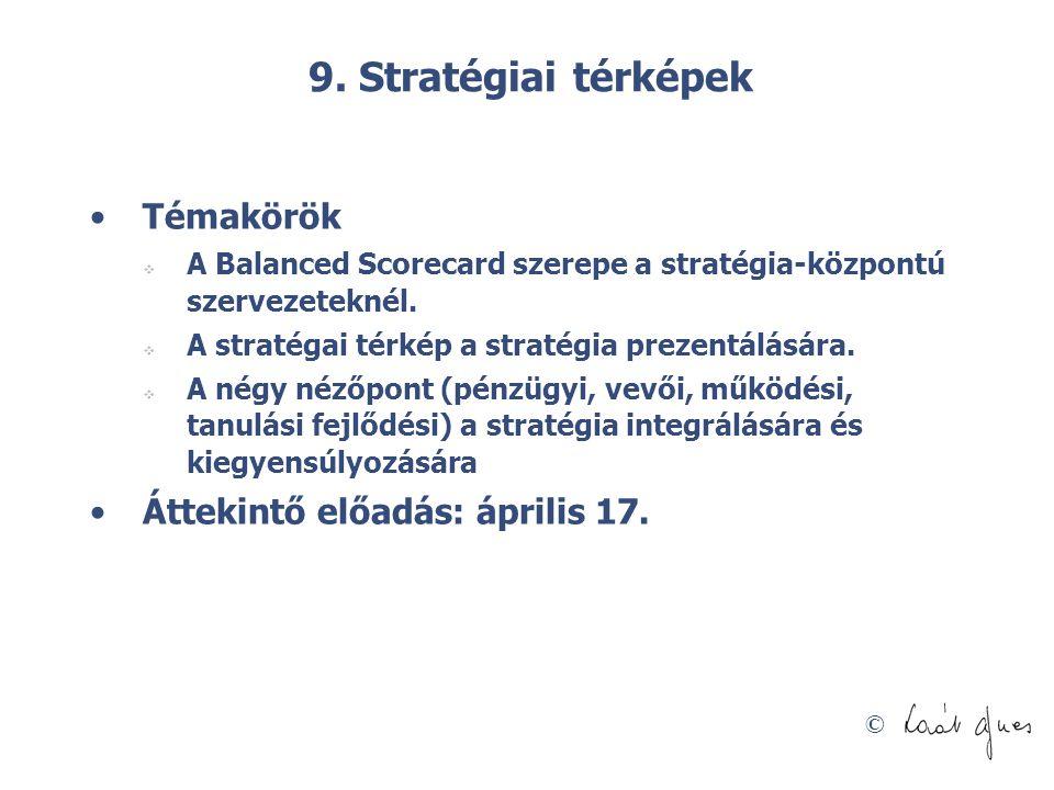 9. Stratégiai térképek Témakörök Áttekintő előadás: április 17.
