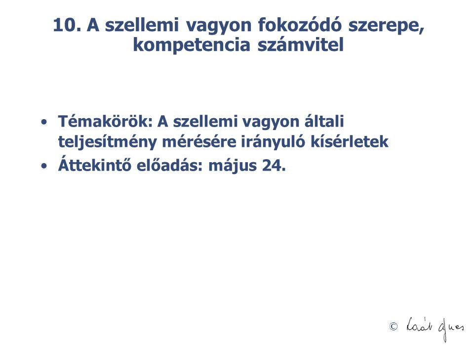 10. A szellemi vagyon fokozódó szerepe, kompetencia számvitel