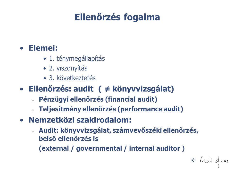 Ellenőrzés fogalma Elemei: Ellenőrzés: audit ( ≠ könyvvizsgálat)