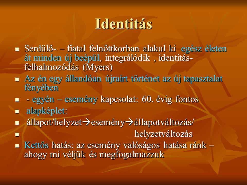 Identitás Serdülő- – fiatal felnőttkorban alakul ki egész életen át minden új beépül, integrálódik , identitás-felhalmozódás (Myers)