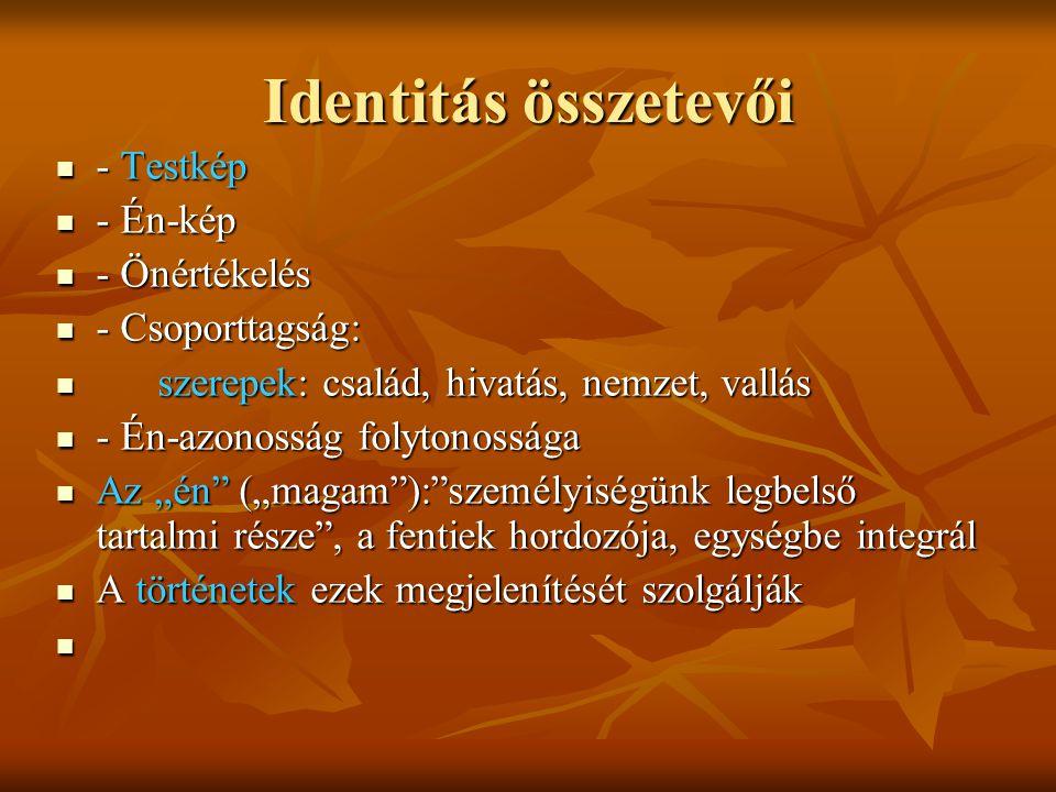 Identitás összetevői - Testkép - Én-kép - Önértékelés - Csoporttagság: