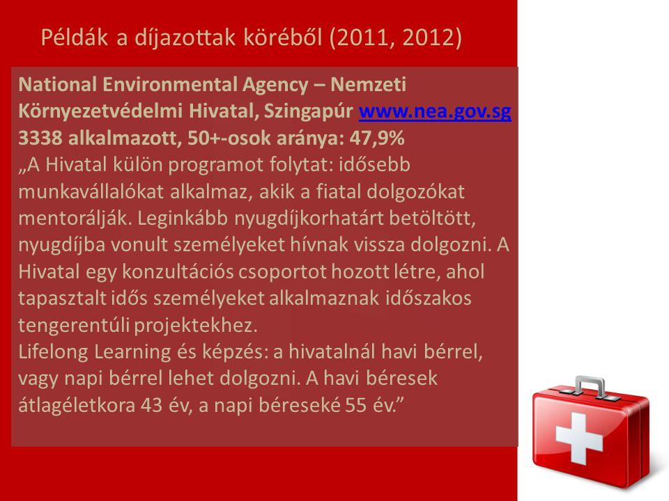Példák a díjazottak köréből (2011, 2012)