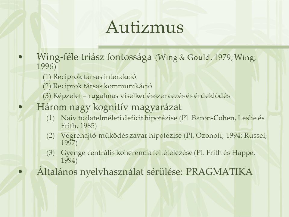 Autizmus Wing-féle triász fontossága (Wing & Gould, 1979; Wing, 1996)