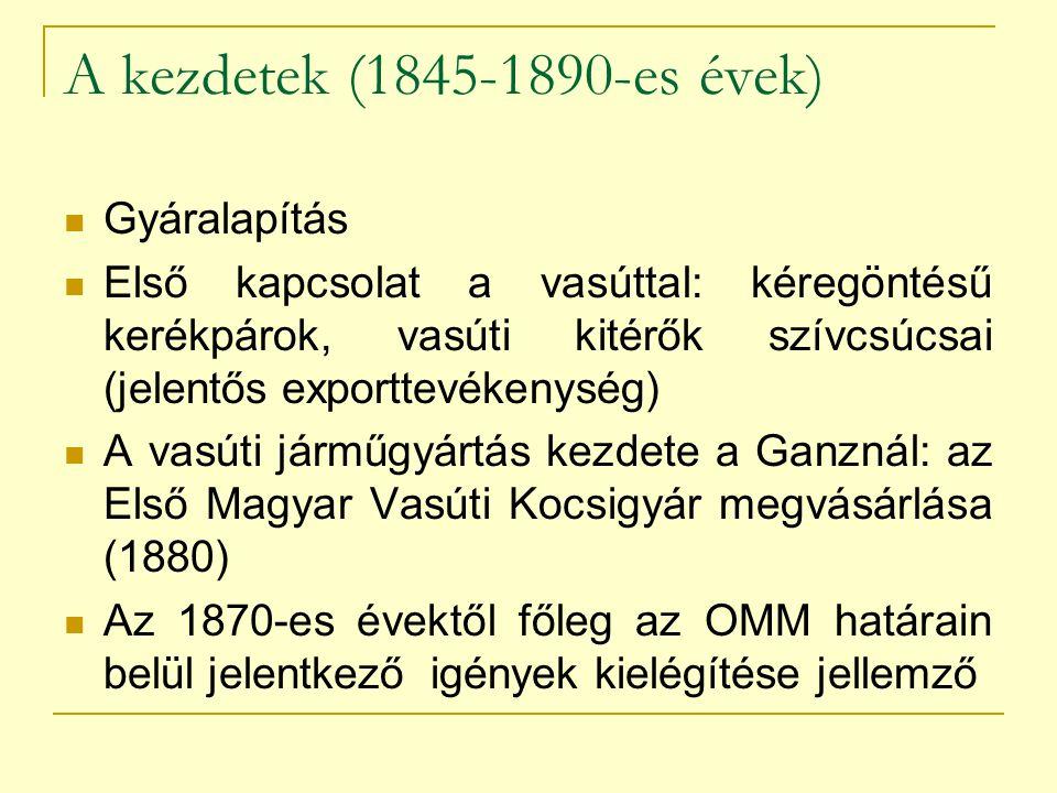 A kezdetek (1845-1890-es évek) Gyáralapítás