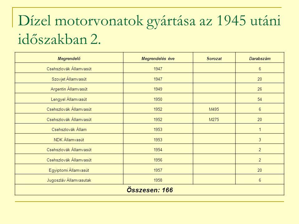 Dízel motorvonatok gyártása az 1945 utáni időszakban 2.