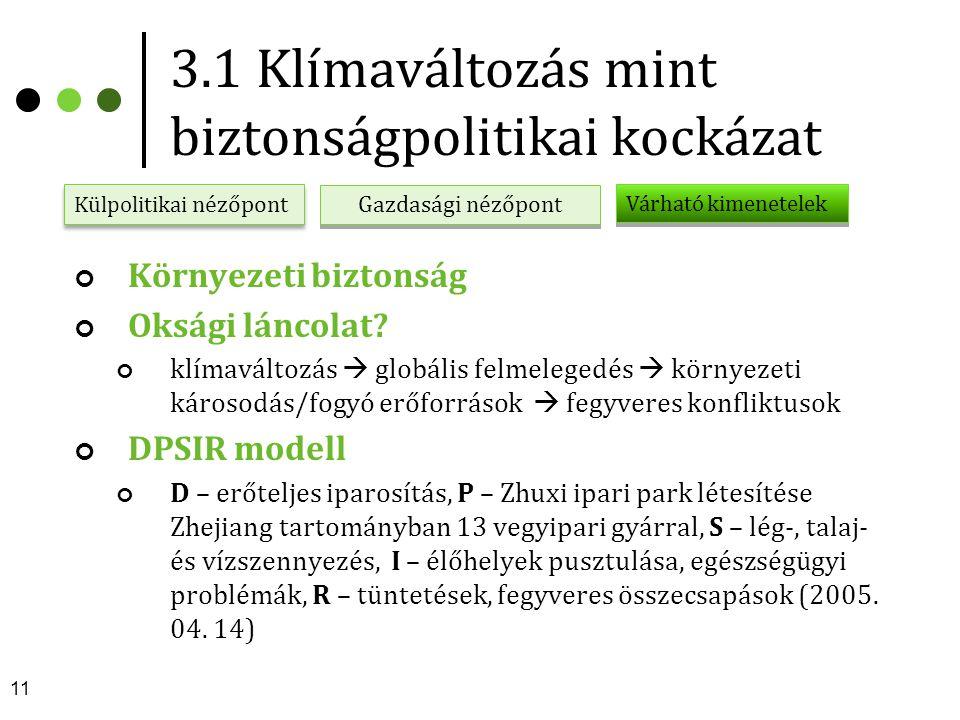 3.1 Klímaváltozás mint biztonságpolitikai kockázat