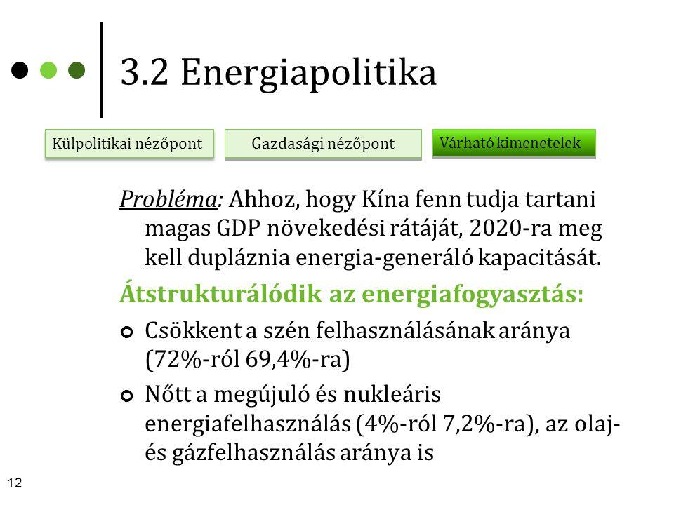3.2 Energiapolitika Átstrukturálódik az energiafogyasztás: