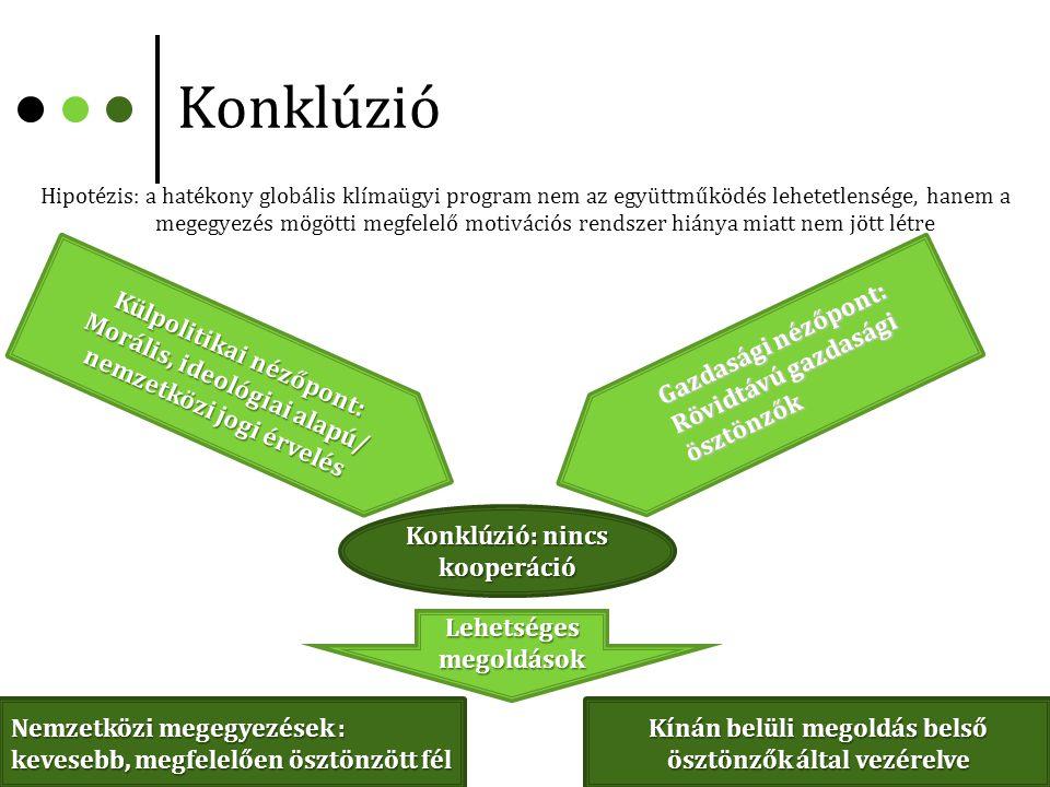 Konklúzió Gazdasági nézőpont: Rövidtávú gazdasági ösztönzők