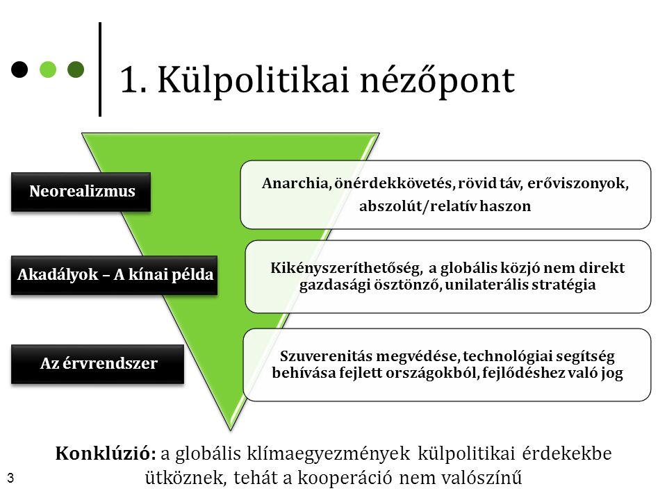 1. Külpolitikai nézőpont