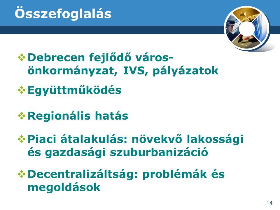 Összefoglalás Debrecen fejlődő város- önkormányzat, IVS, pályázatok