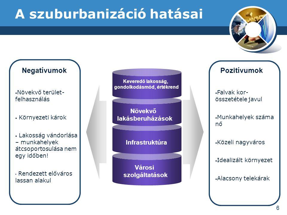 A szuburbanizáció hatásai