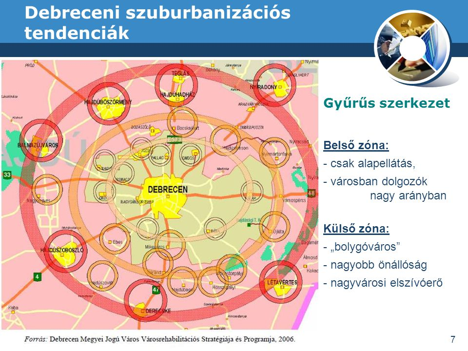 Debreceni szuburbanizációs tendenciák