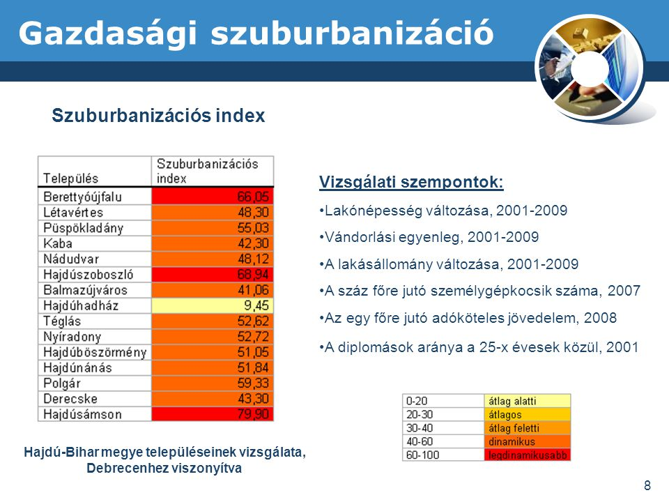 Gazdasági szuburbanizáció