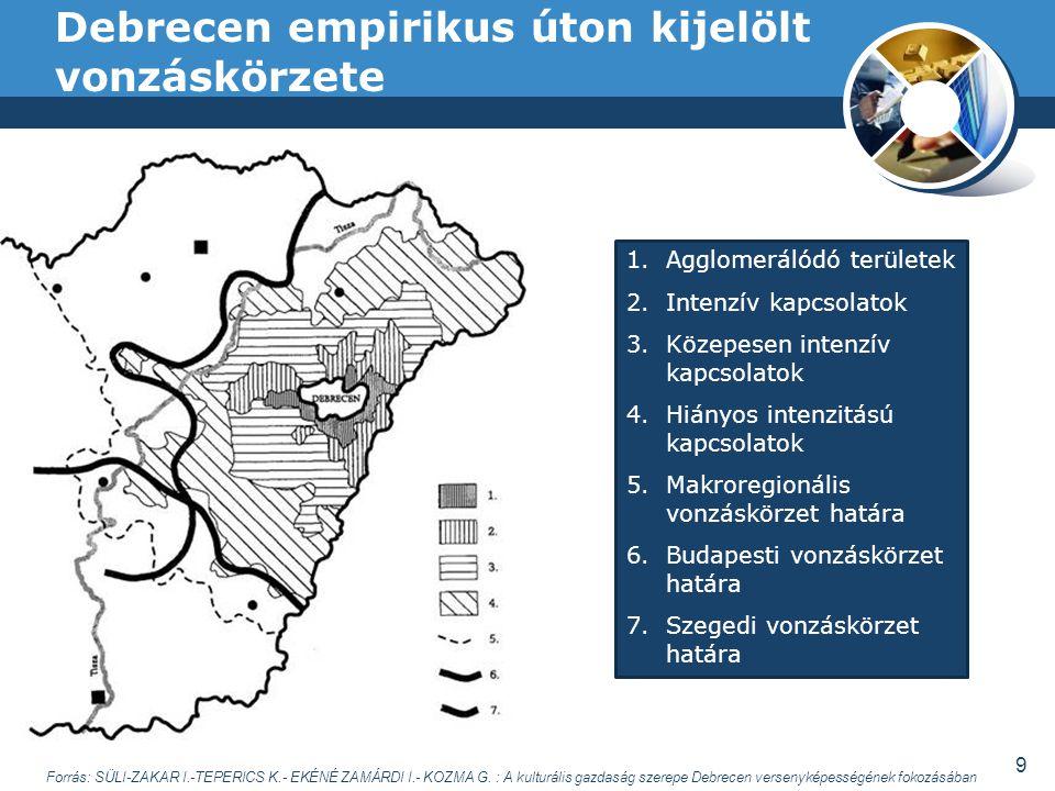 Debrecen empirikus úton kijelölt vonzáskörzete