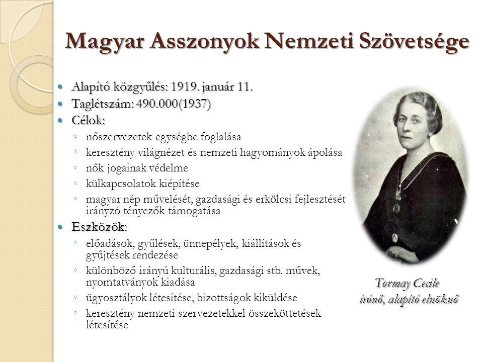Magyar Asszonyok Nemzeti Szövetsége