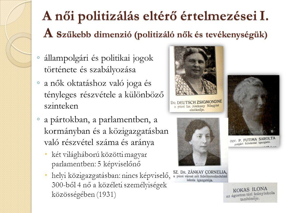 A női politizálás eltérő értelmezései I