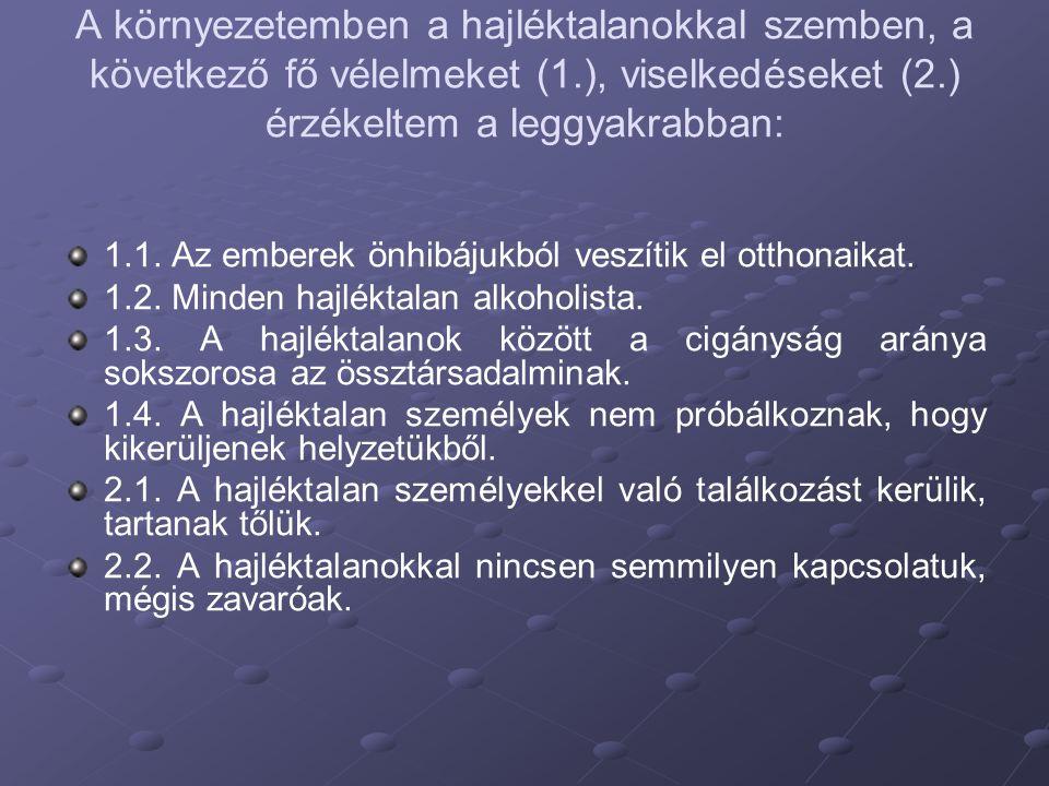 A környezetemben a hajléktalanokkal szemben, a következő fő vélelmeket (1.), viselkedéseket (2.) érzékeltem a leggyakrabban: