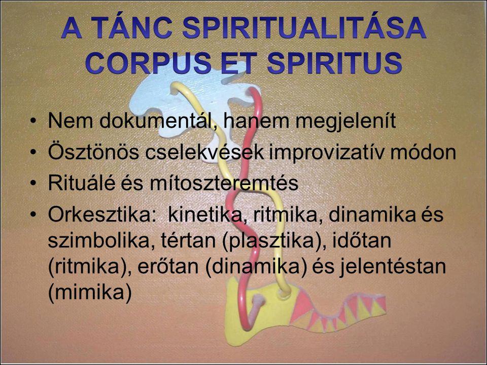A TÁNC SPIRITUALITÁSA CORPUS ET SPIRITUS