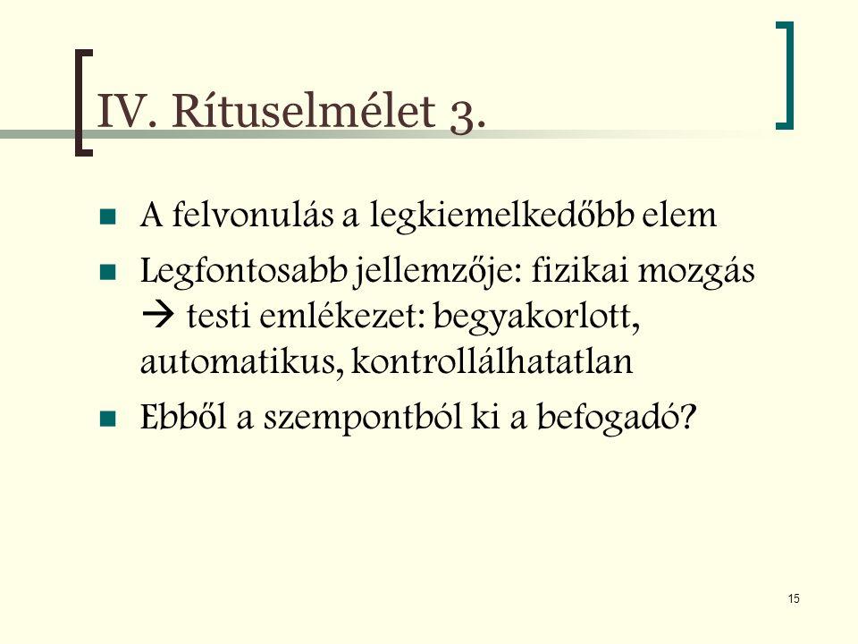IV. Rítuselmélet 3. A felvonulás a legkiemelkedőbb elem