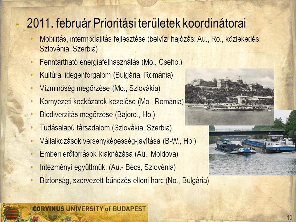 2011. február Prioritási területek koordinátorai